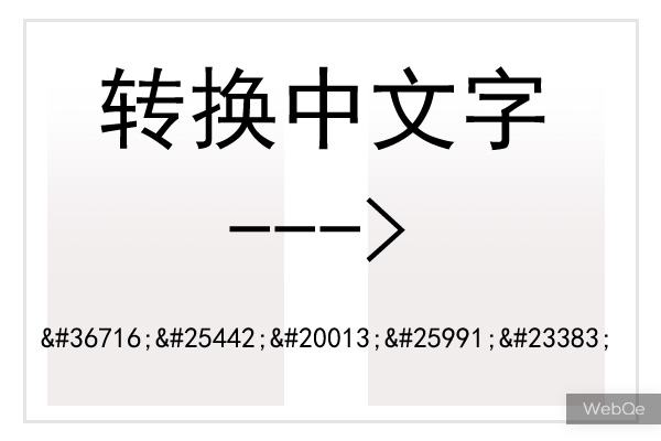 Convert Chinese Characters to Unicode Online for Free